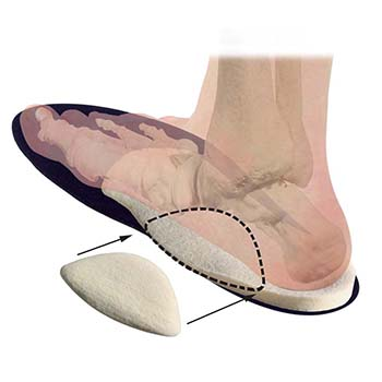 Comf-Orthotic® Full Length Insoles-4
