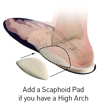 Scaphoid Pads