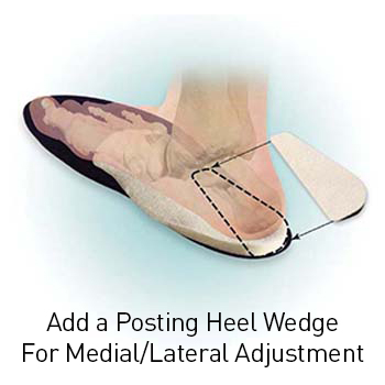 Posting Heel Wedge